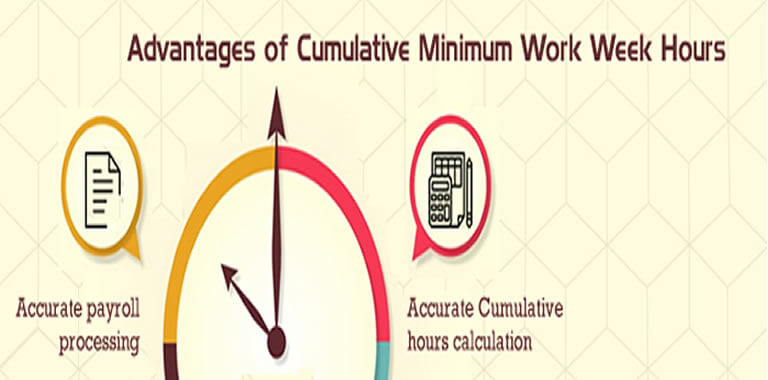 "Advantages of ""Cumulative Minimum Work Week Hours"" in Timecheck Software"