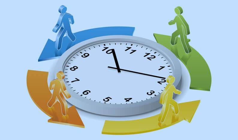 Best Employee Scheduling & Shift Planning Software
